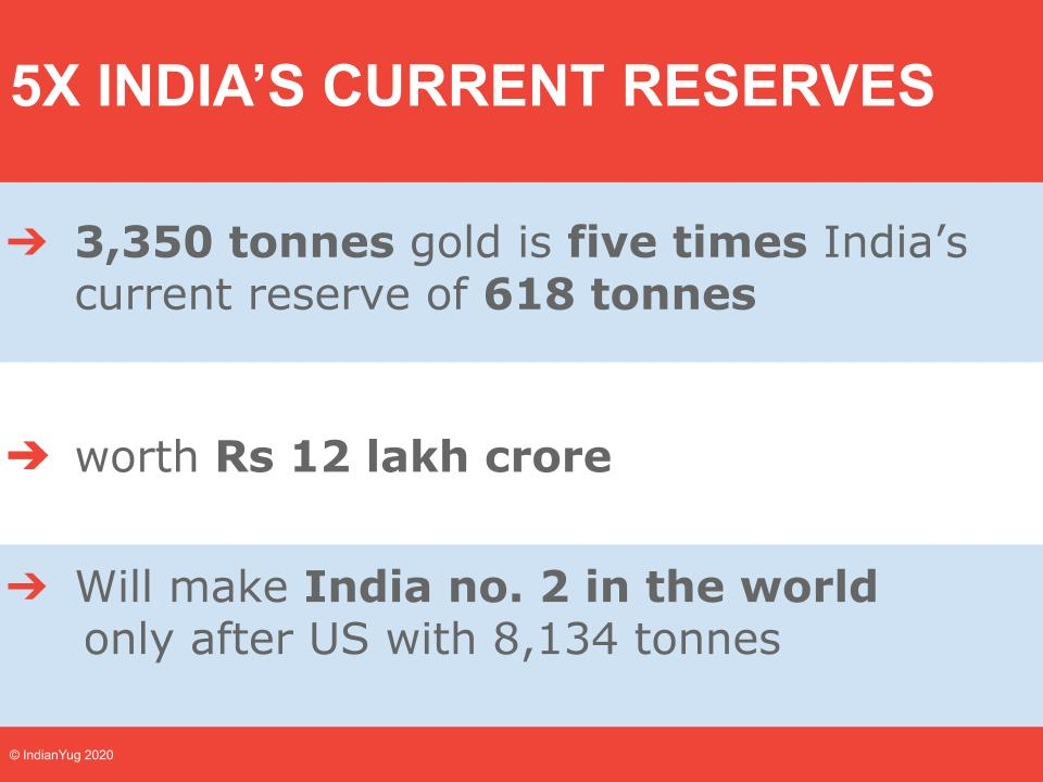 Key highlights of India's gold reserve discovery