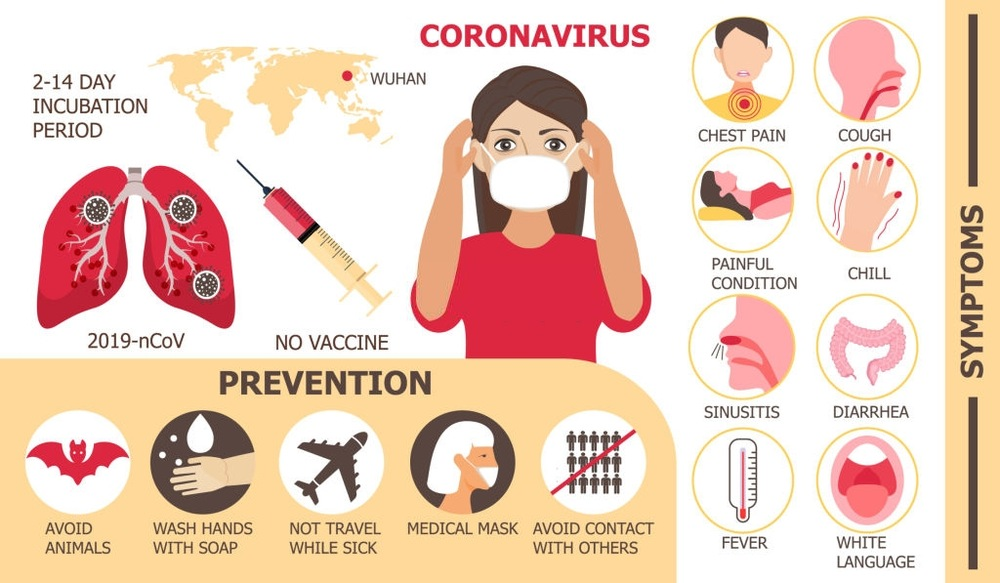 make your home safe during the covid-19 pandemic