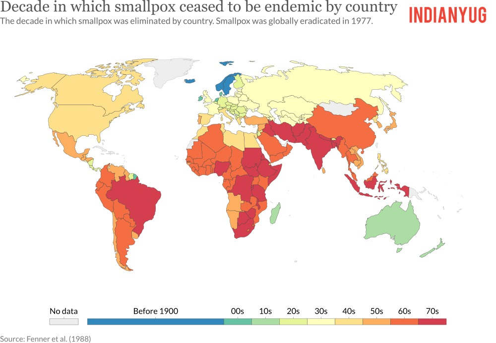 Decade in which smallpox ceased to be endemic by country