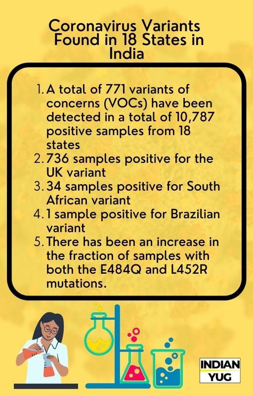 Coronavirus Variants details by Ministry of Health