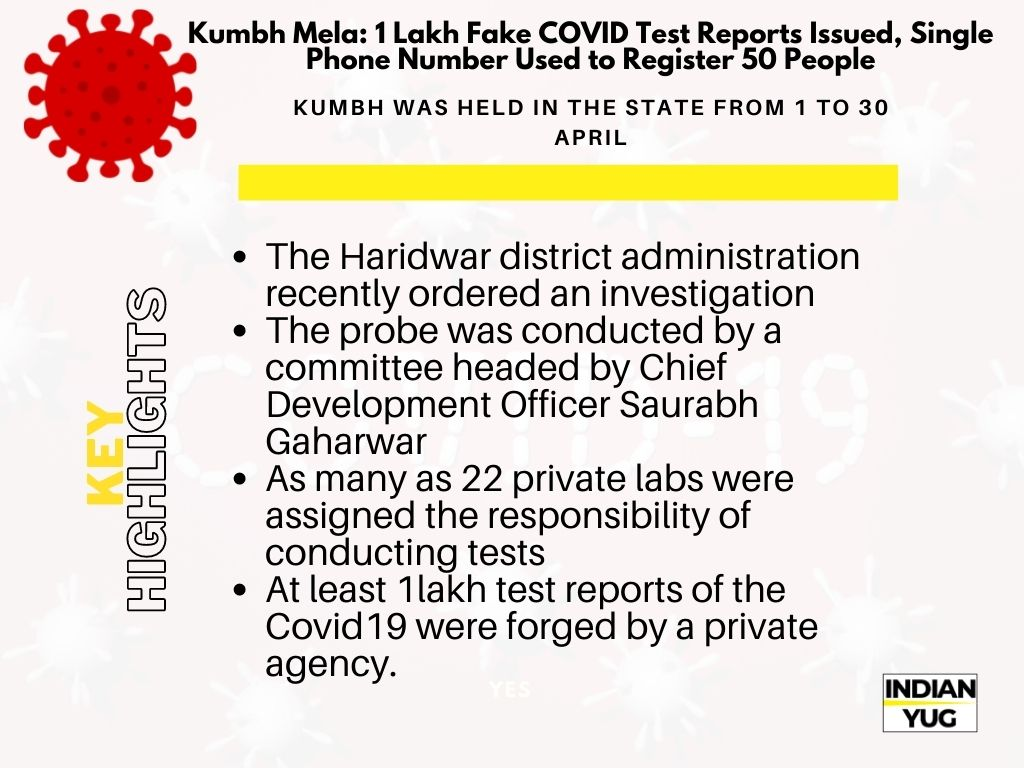 Key Highlights Kumbh Mela Fake Covid Tests